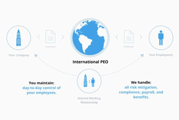 international PEO graphic